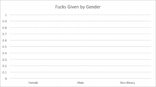 GenderChart.png