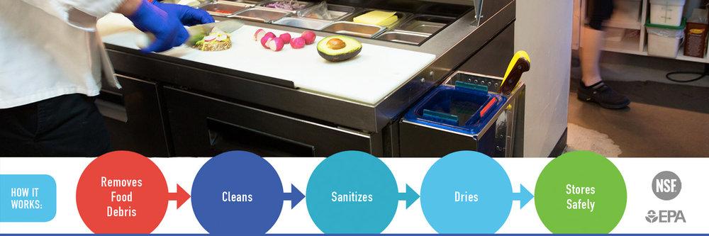 utensil-cleaner-sanistation.jpg