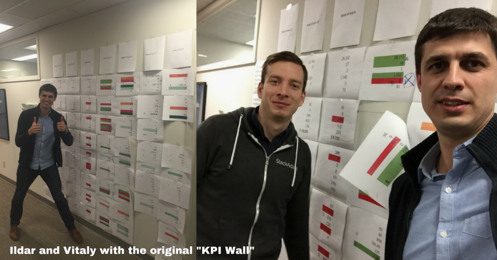 KPI wall.png