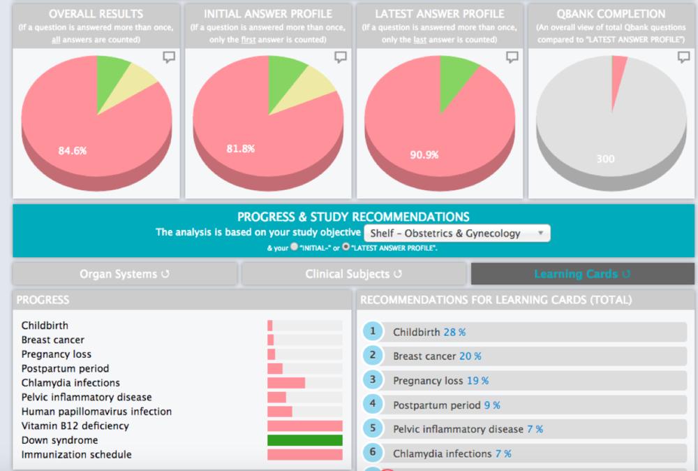 AMBOSS Personalized Statistics