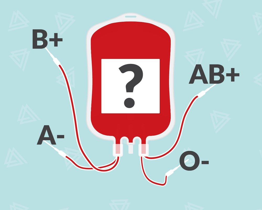 Blood donations it takes all types amboss blood donations it takes all types buycottarizona