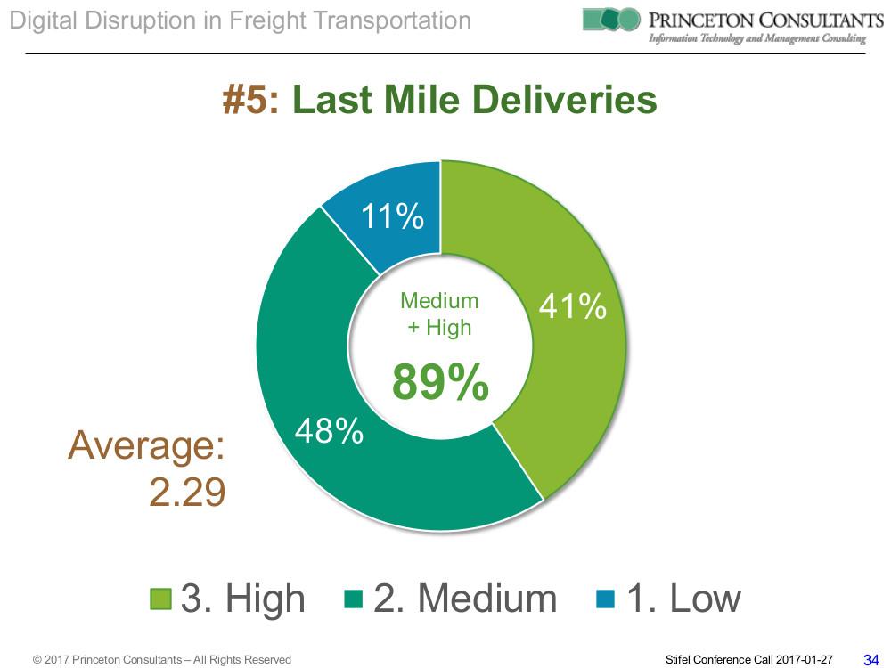 No 5 last mile deliveries.jpg