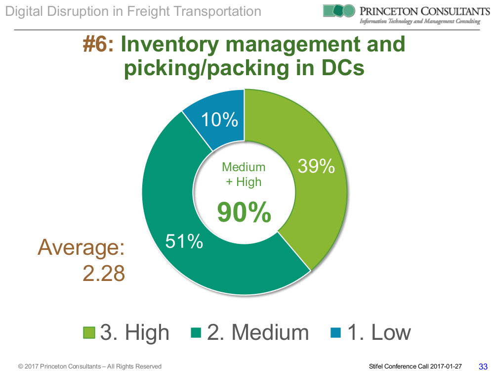 No 6 inventory management.jpg