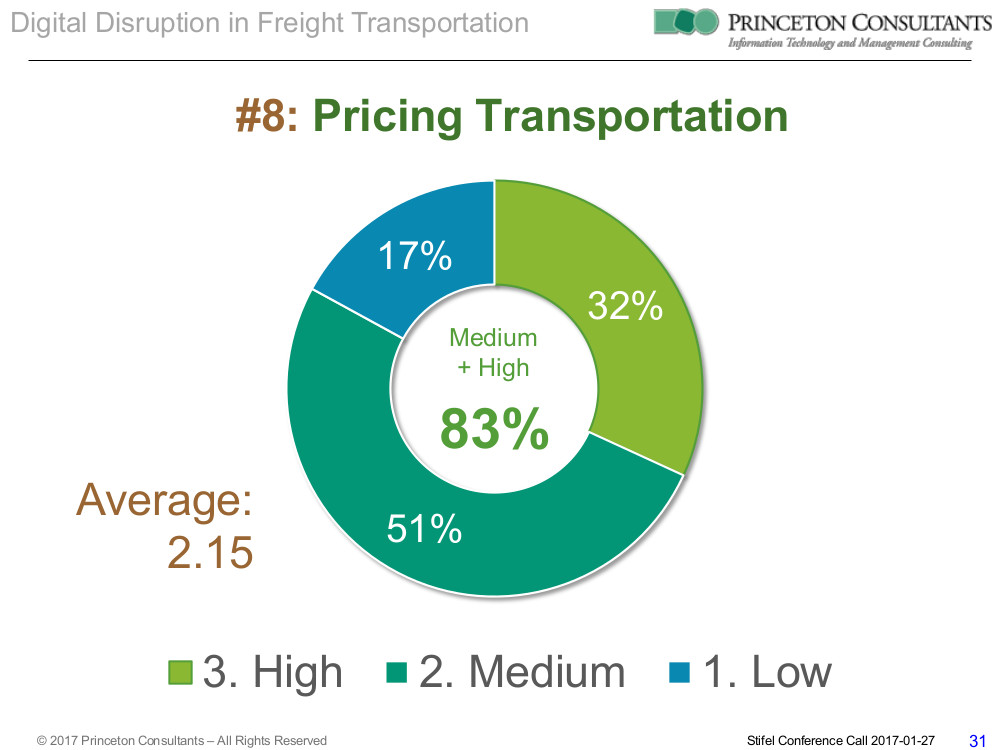 No 8 pricing transportation.jpg
