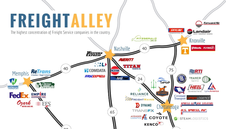 Freight Alley includes a region that roughly mirrors the areas between Knoxville and Nashville to the north, Memphis to the west, down to Birmingham, east to Atlanta and north again to Chattanooga.