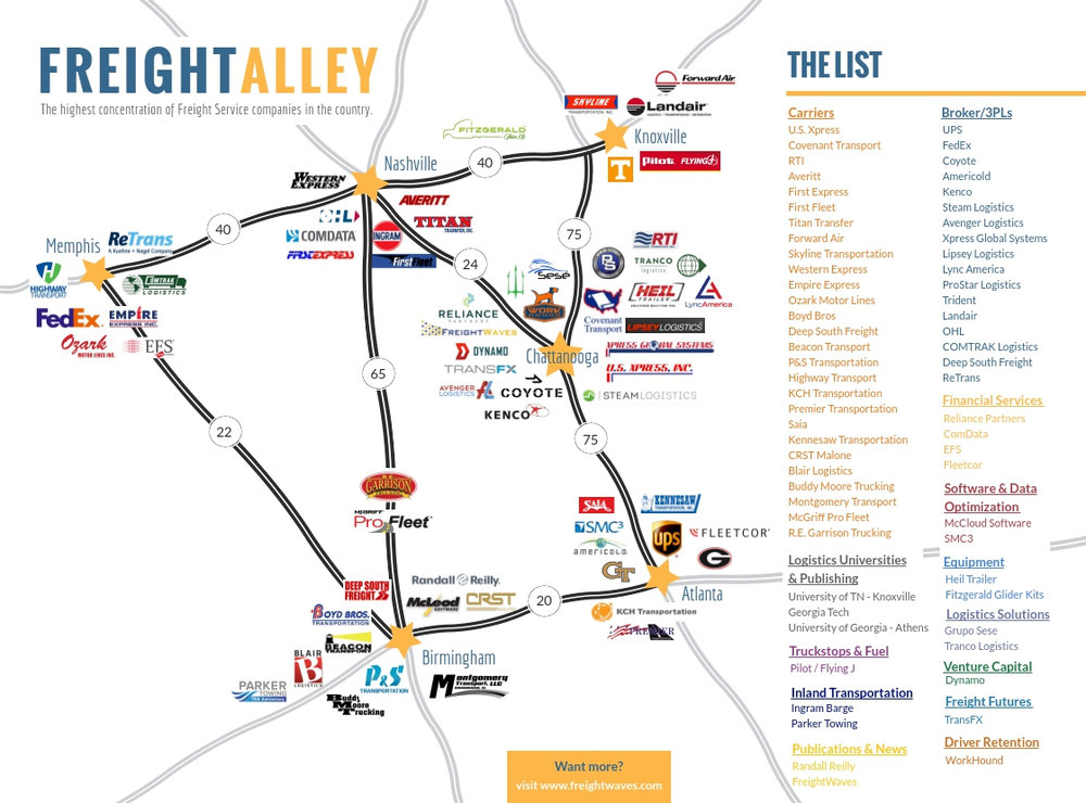 Freight Alley graphic