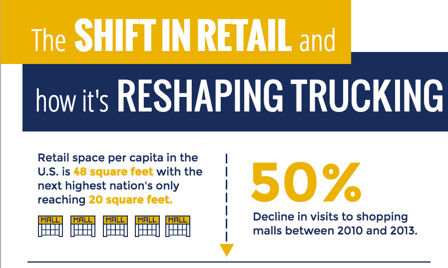 Retail Infographic header cropped.jpg