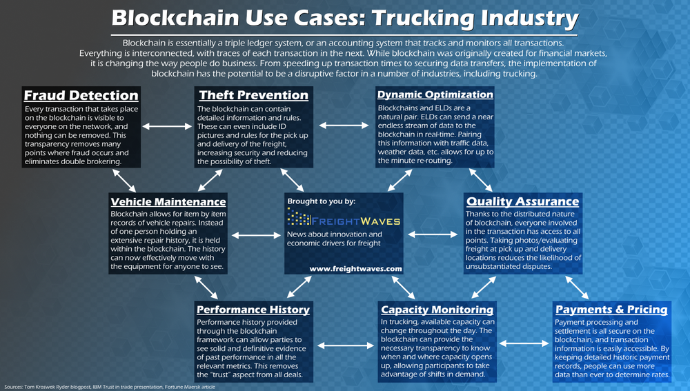 Blockchain Infographic - Med.png
