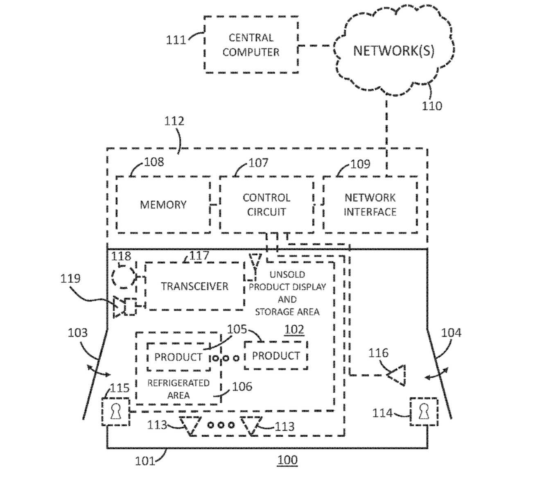 Un diagrama de los componentes de la tienda minorista desatendida, de la solicitud de patente de Walmart.