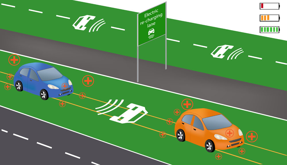 Roadways are being developed that would provide charging for vehicles as they drive, but that is just one concept for the roadway of the future.