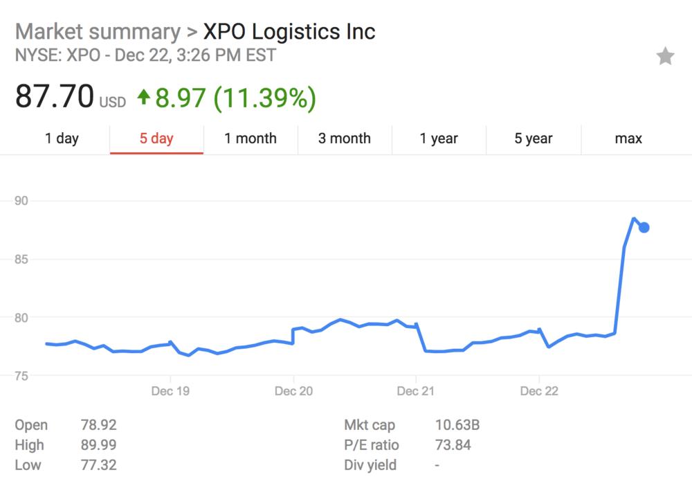 XPOstock5day