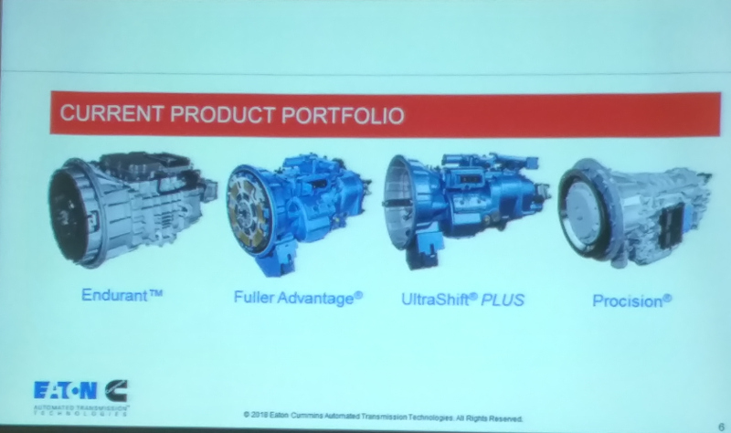Eaton's current transmission product portfolio.