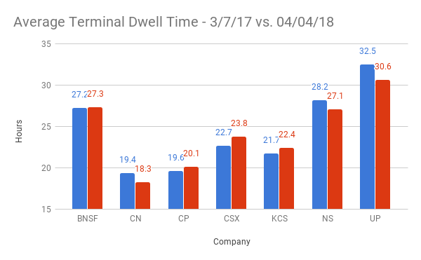 average dwell time.png