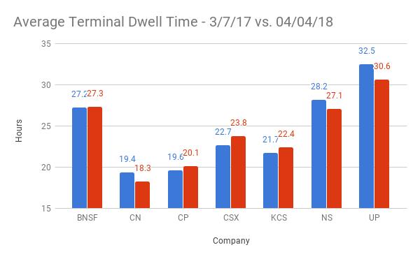 average dwell time.png