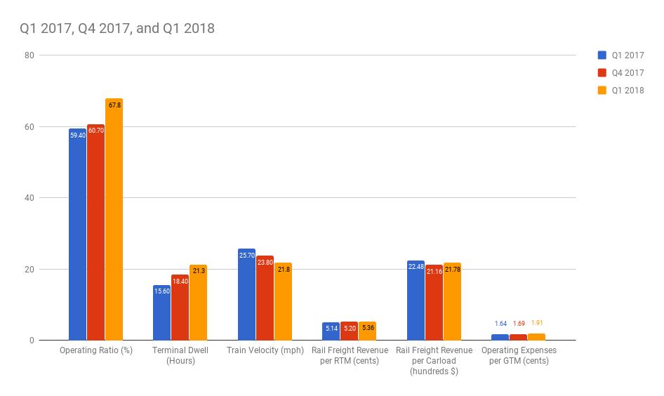 CN Earnings Chart.png