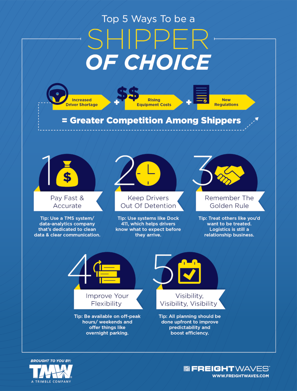 ShipperOfChoice_Infographic-01.png