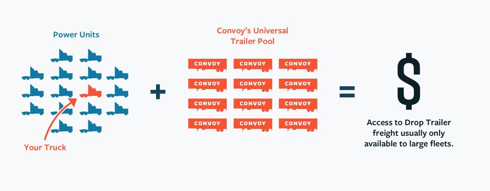 ( Image: Convoy )