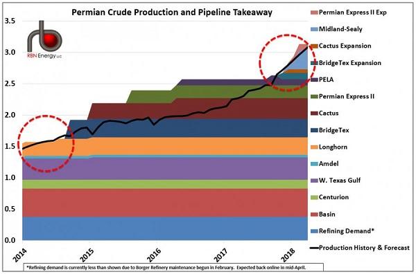 (Graph: RBN Energy)