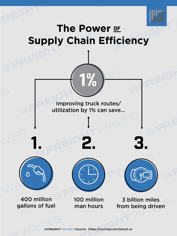 ThePowerofSupplyChainEfficiency-04-04 (2).png