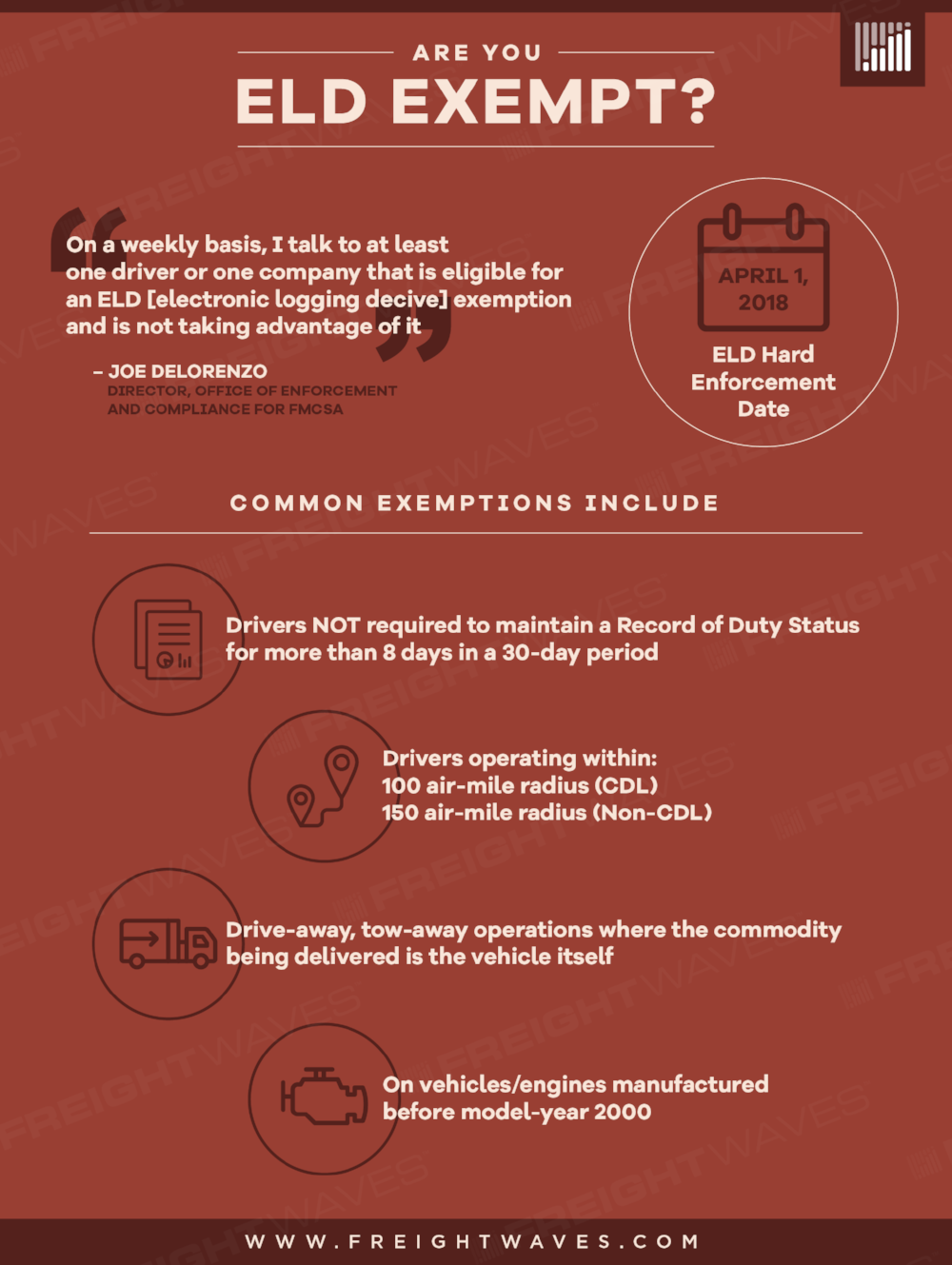 ELD_Exemption_Infographic.png