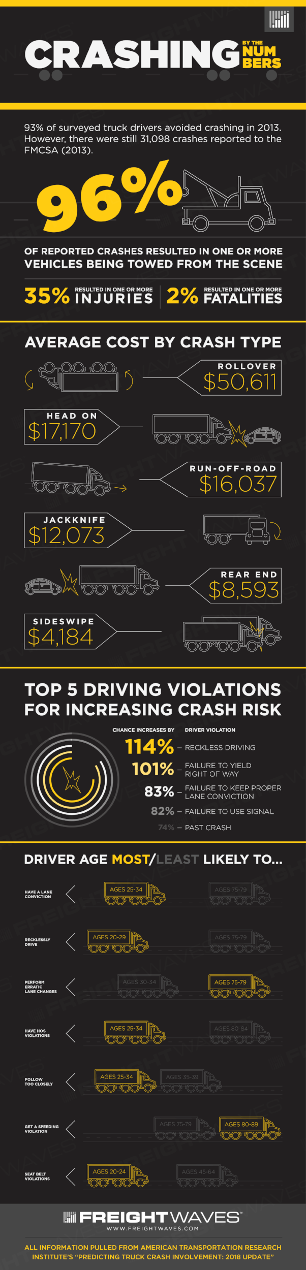 FW-Crash-Infographic.png