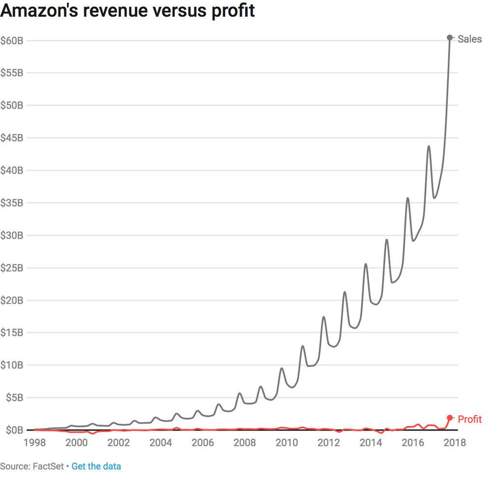 ( Chart: ReCode / FactSet )
