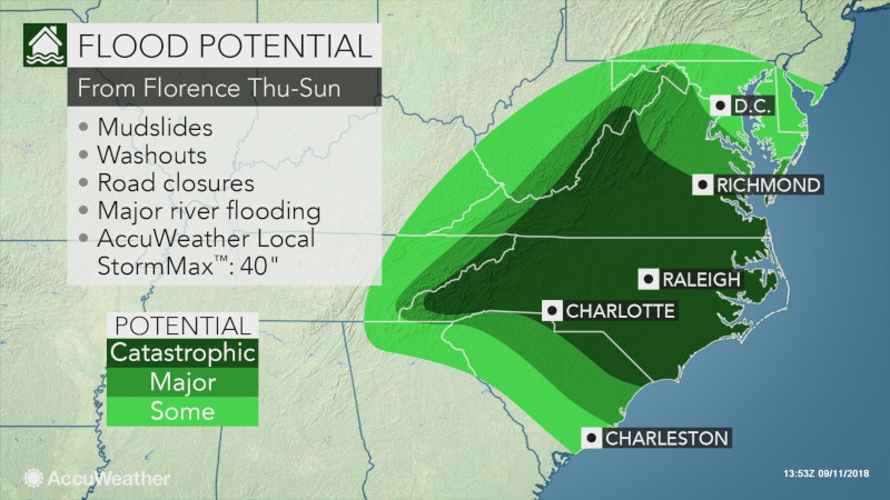 The flood potential for Hurricane Florence through Sunday. ( Photo: AccuWeather )