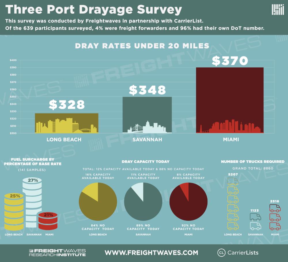 Drayage_V4.png