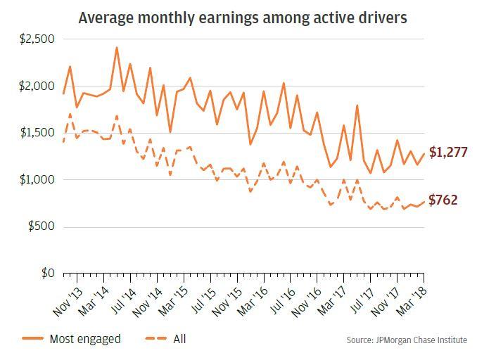 earnings chase.JPG