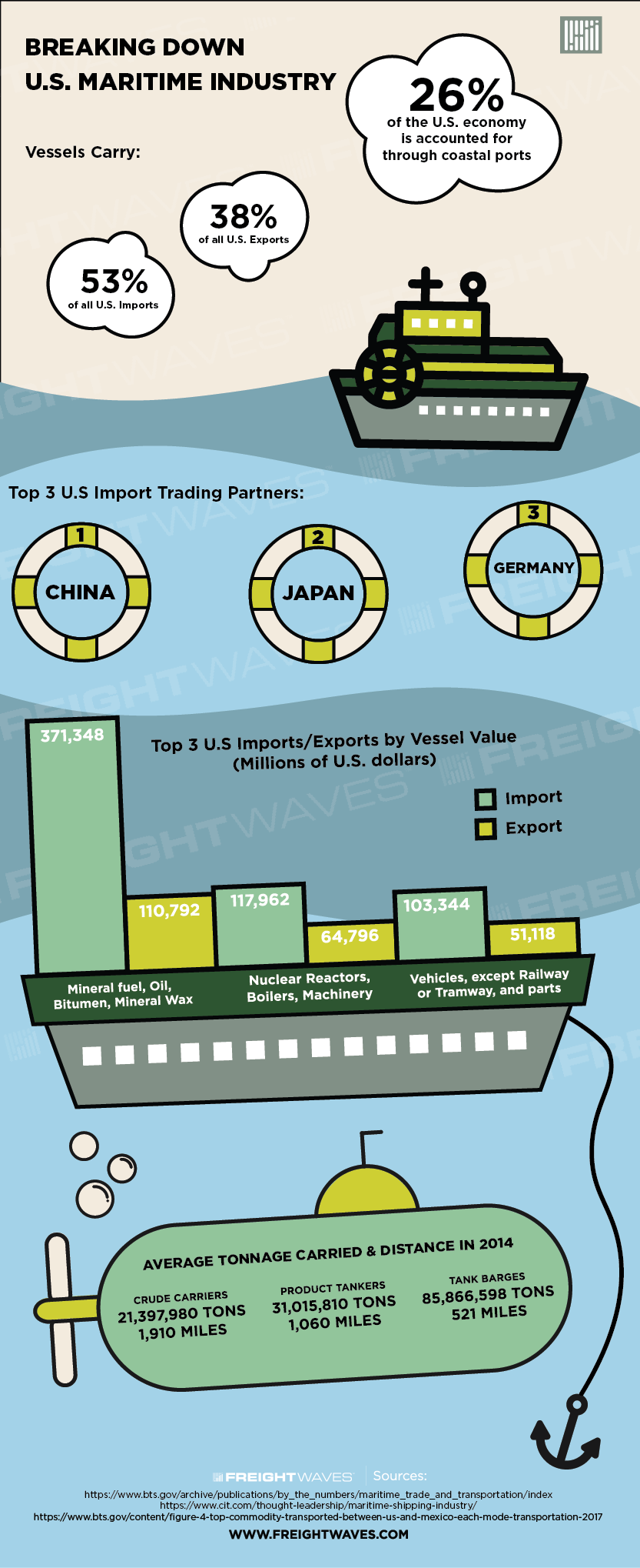 Maritime-Industry-Final.png