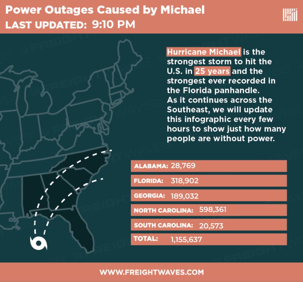 Power_Outage_910.png