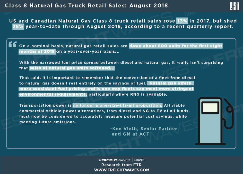 Class 8 Truck Orders infographic by freightwaves- SEPT 2018-03.png