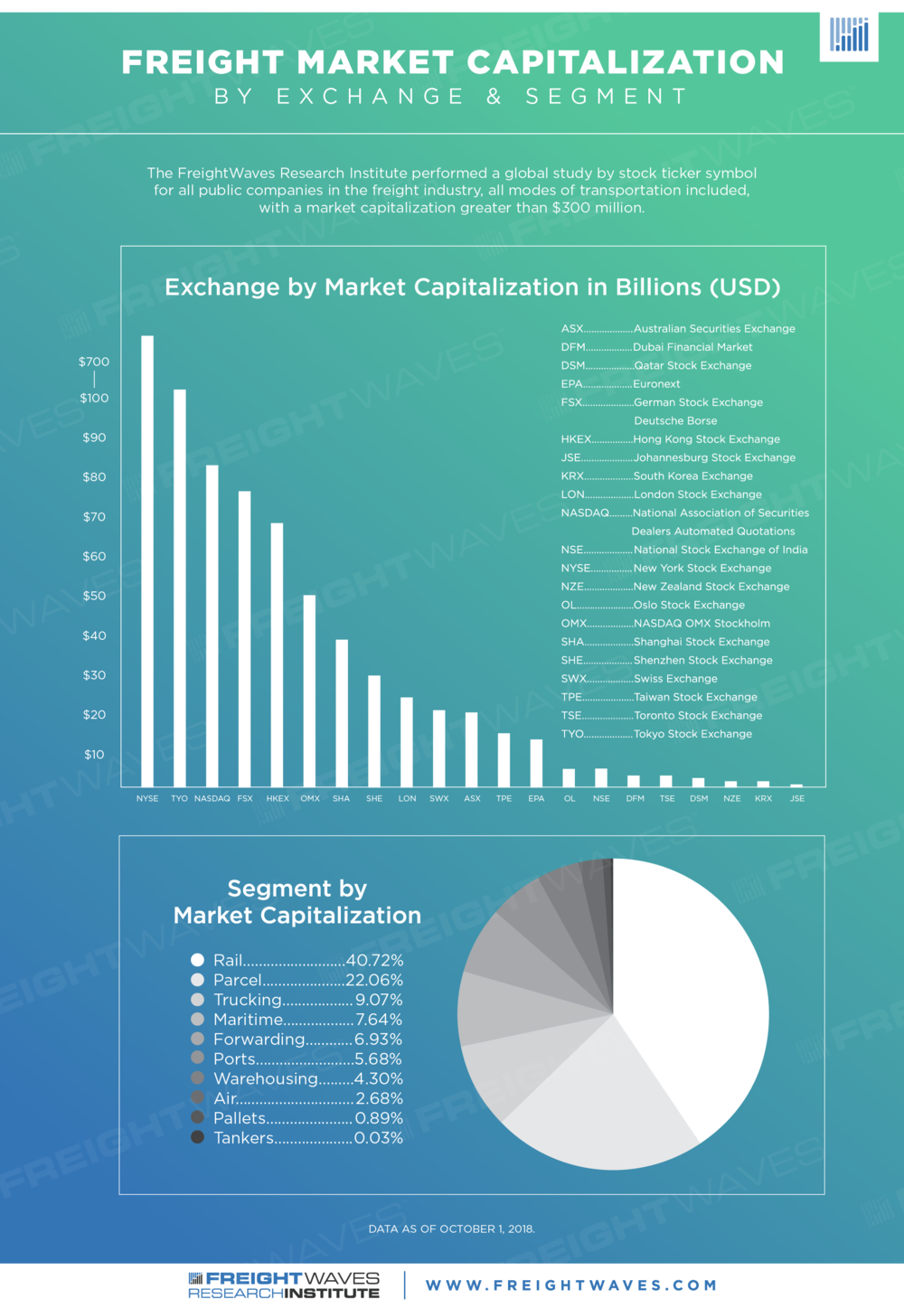 Freight_Market_Cap_Infographic.png
