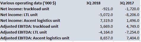 roadrunner stats.JPG