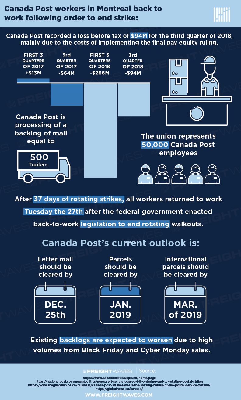 CANADAPOST-01.png