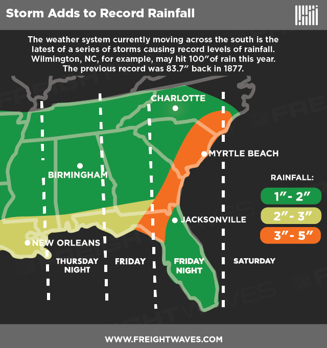 record southern storm -01.png