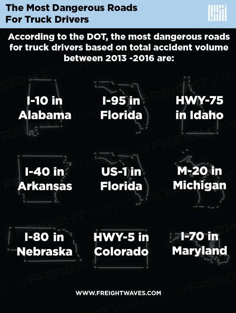DOT DANGEROUS ROADS.png