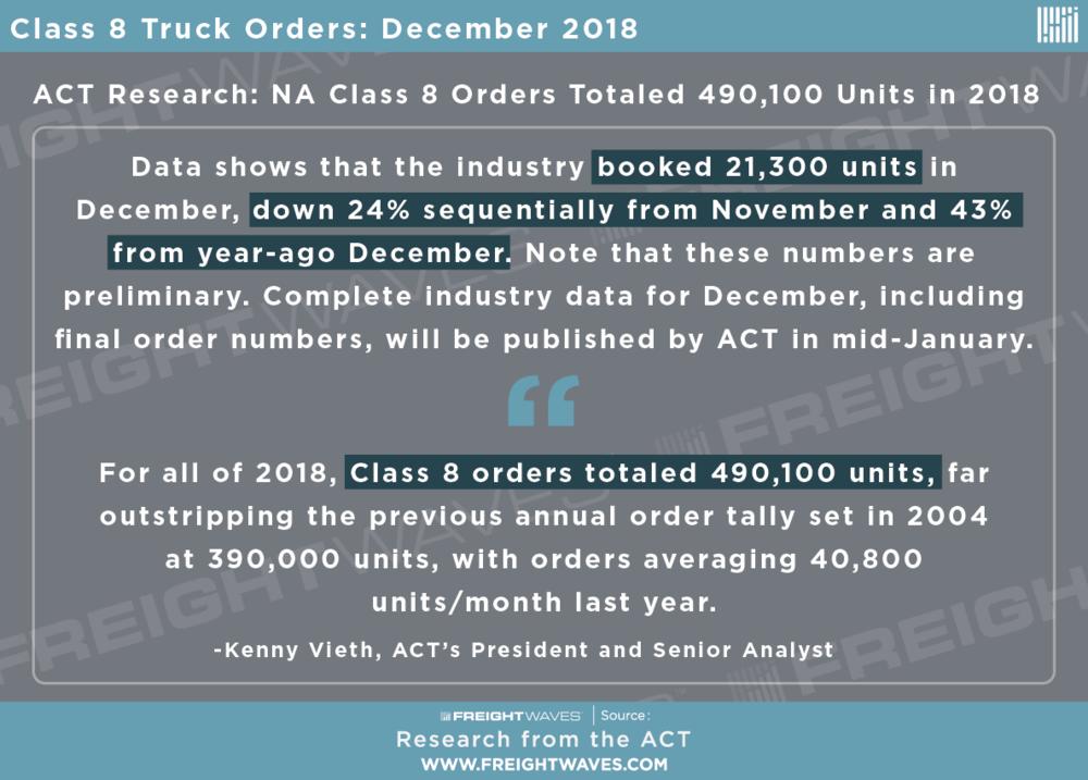 Class 8 Truck Orders- DEC 18-01.png