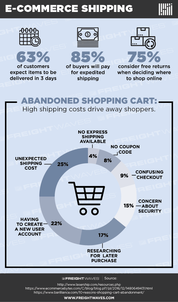 E-COMMERCE SHIPPING-01.png