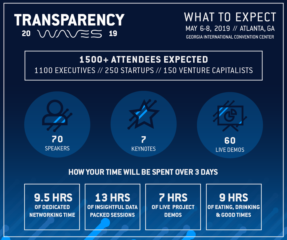 Transparency19-infographic-what-to-expect