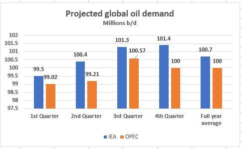 demand chart.JPG