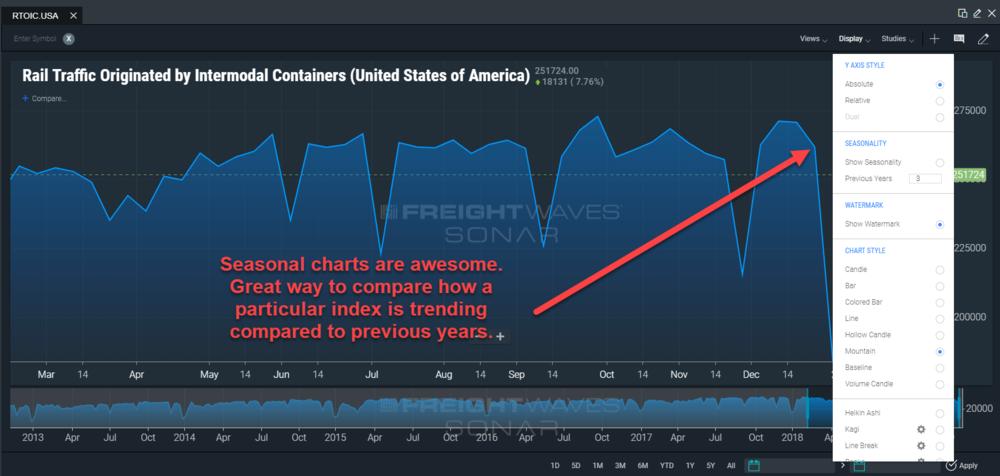 Seasonal charts.png