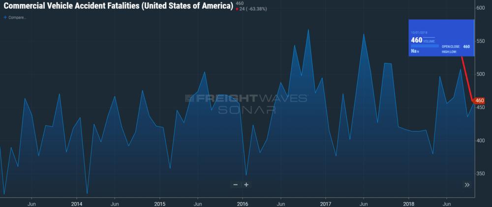 SONAR Ticker: FATL.USA