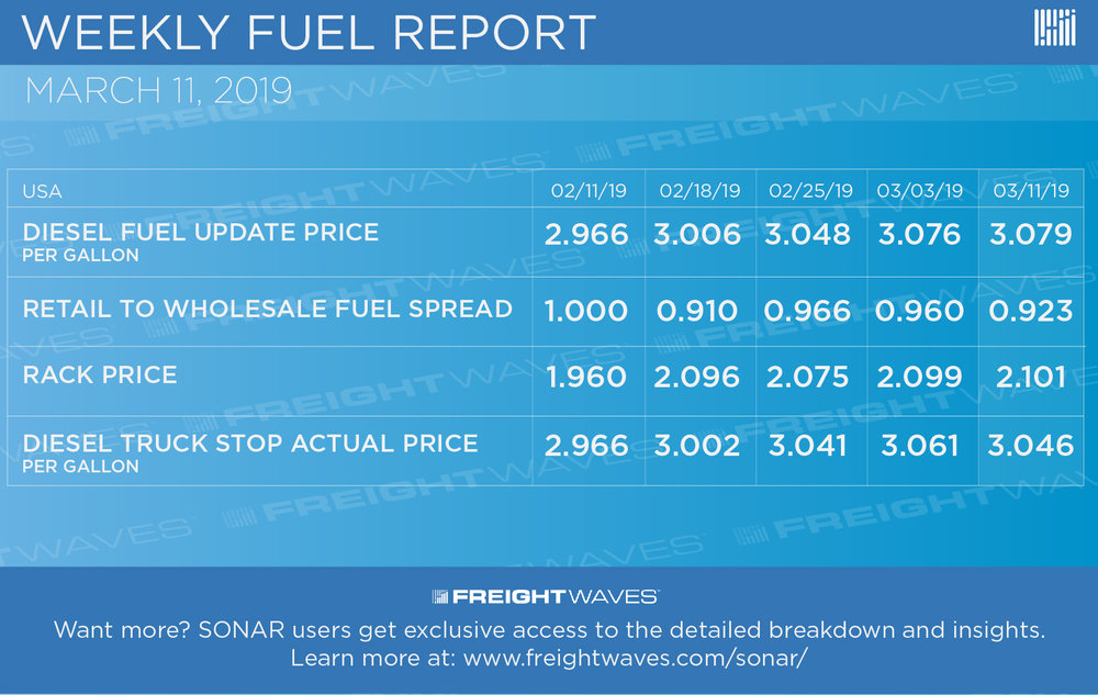 Weekly-Fuel-Report-infographic-3-11.jpg