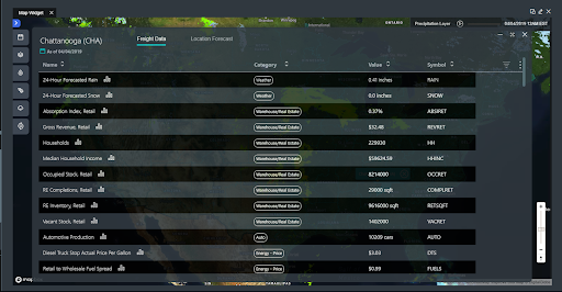 Freight data now has sortable categories in the mapping tool
