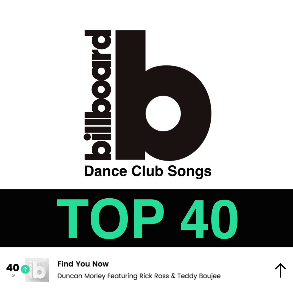 Billboard top 40 find you now final.png