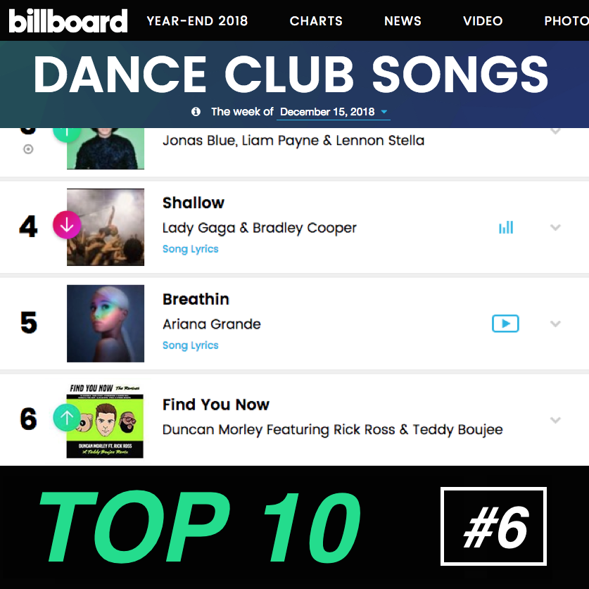 top ten billboard duncan morley.png