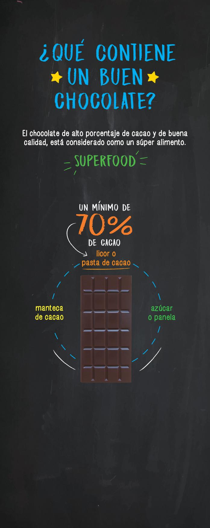 6-panel-que-contiene-un-buen-chocolate-niños-.jpg