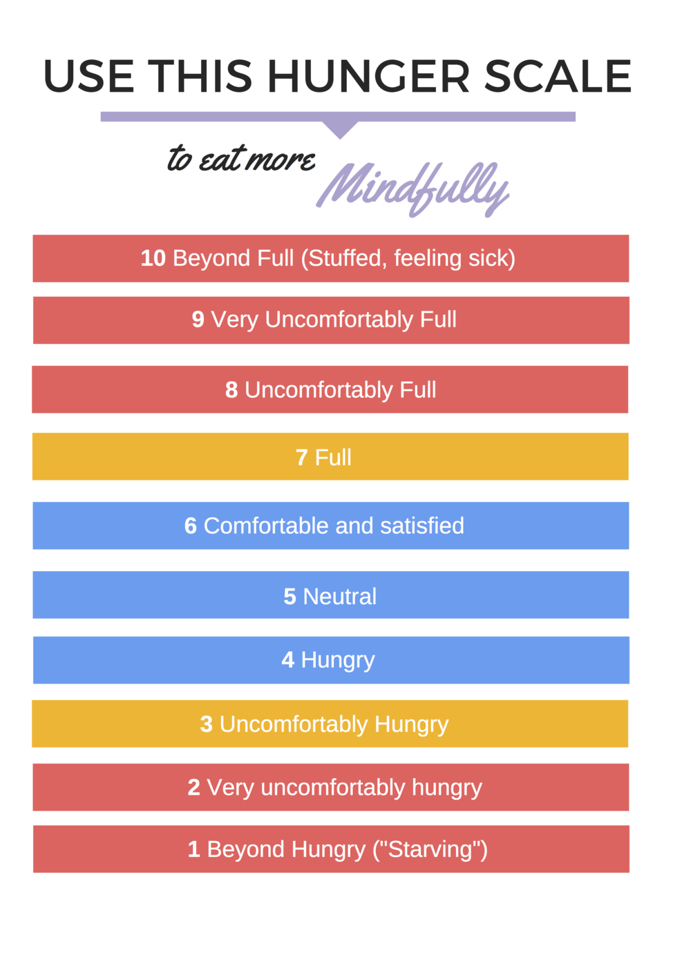 The Hunger Scale copy.png