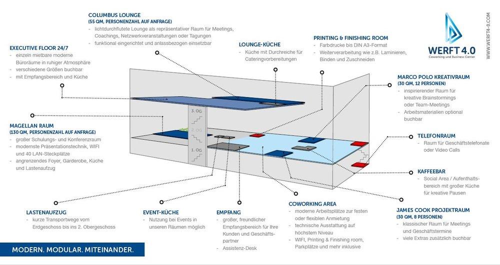 Floor plan WERFT 4.0.JPG